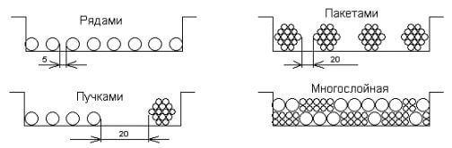 Прокладка кабелей и проводов в кабельных лотках и коробах